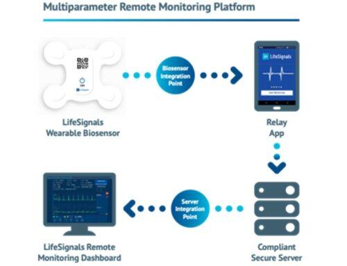 LifeSignals receives FDA 510 (k) Approval for Remote Monitoring Platform