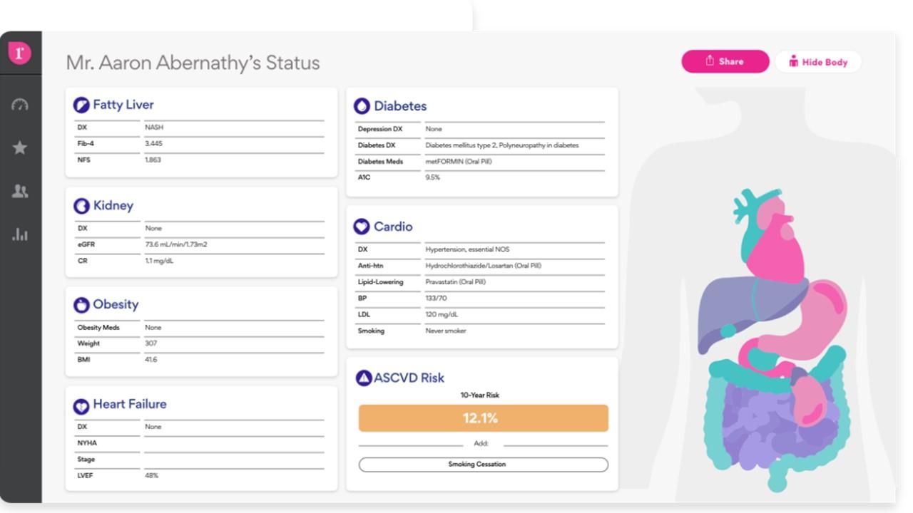 Rimidi remote patient monitoring digital health