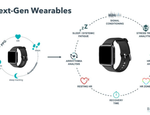 Bringing Consumer Wearables to the Next Level: Preventative Healthcare