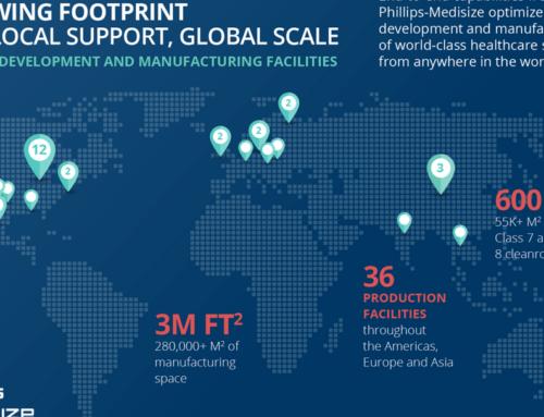 Phillips-MedisizeIncreasesGlobalManufacturingCapacity,CapabilitiesandCollaborations